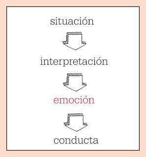 Análisis emocionómetro